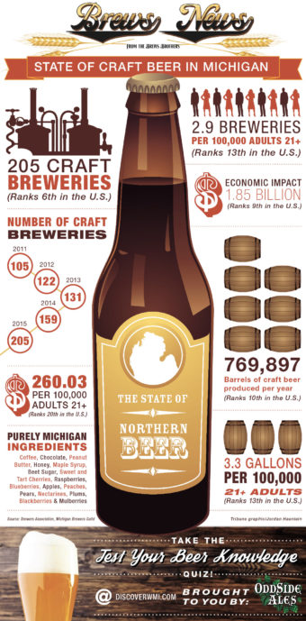 beer-page-1200-wide-graphic